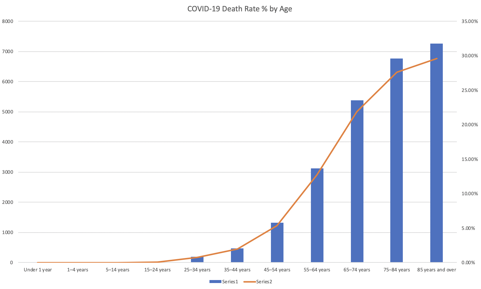 covid-19 where cases have been reported